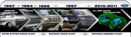 Michigan Truck Plant